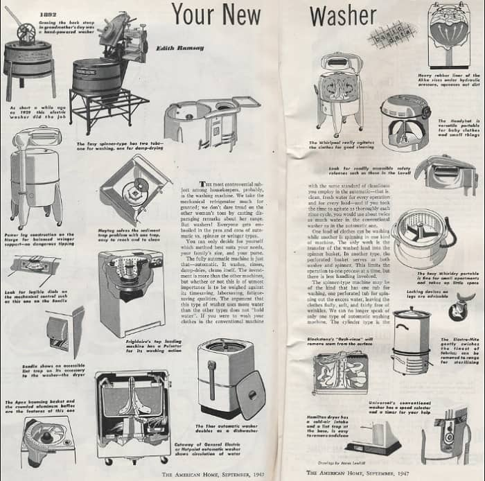 washing machine history